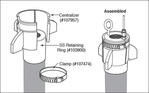Straddle Packer Assembly and Tubing Connection