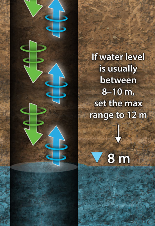 being familiar with your typical depth to water in your well will help when using solinst sonic water level meter