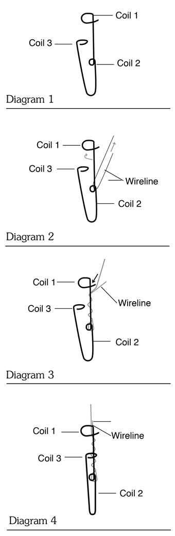solinst levelogger water level datalogger wireline hook installation diagram