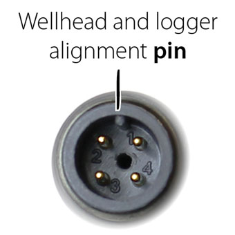 solinst levelvent connector alignment pin
