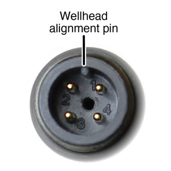 solinst levelvent alignment pin in the wellhead connector