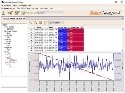 solinst aquavent vented water level datalogger software data control window