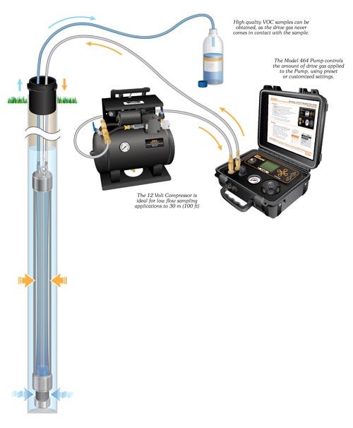 Solenoid Wiring Diagram Well Pump Pressure Switch Wiring 12 Volt