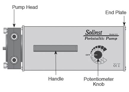 solinst mk3 peristaltic pump front view illustration