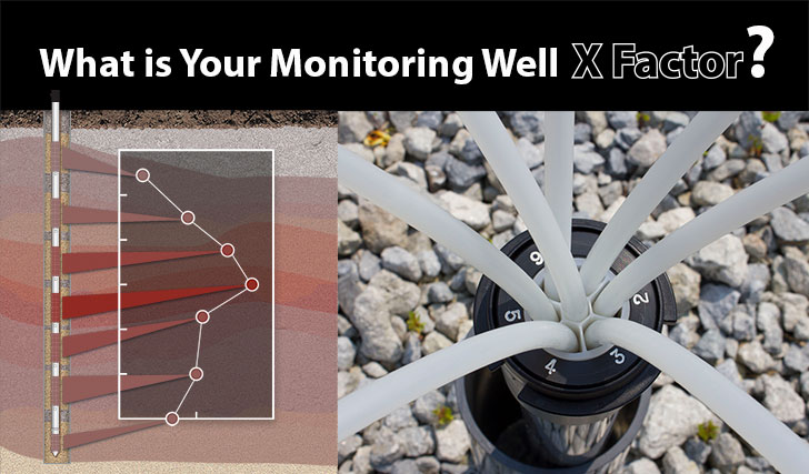 what is your monitoring well x factor?